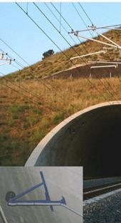 Wegen, bruggen & tunnels